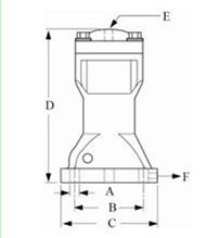 0.3-0.7MPa Working Pressure Pneumatic Control Impact Air Hammer Vibrator,Impact Force 1.2- 48.5 KG'M/S